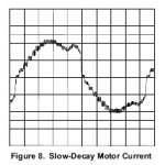 Stromverlauf bei slow decay Stromregelung