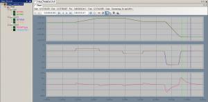 Lageregelung in der NC. Oben: Position, Mitte: Drehzahl, Unten: Schleppfehler. Per Cursor markiert: Zeit vom Ende der Bewegung bis zum Erreichen einer Lageabweichung <10µm.