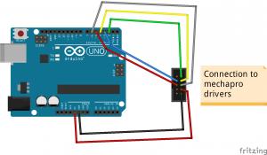 Anschluss der Tiny-Step Endstufe an den Arduino Controller